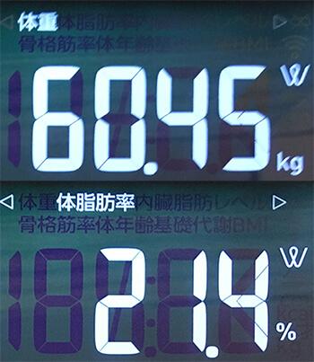 体脂肪計の体脂肪率1