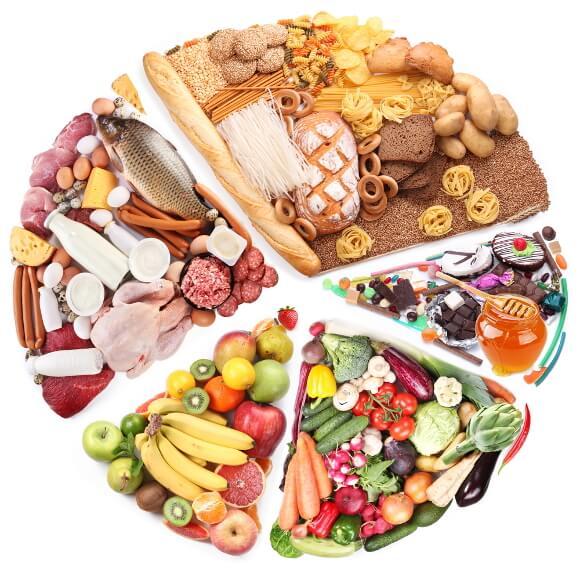 栄養バランスの効果