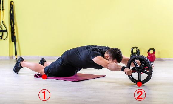 腹筋ローラーの位置と負荷