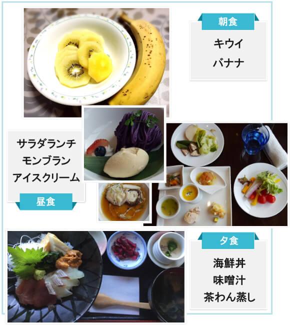 ダイエット成功者の食事例